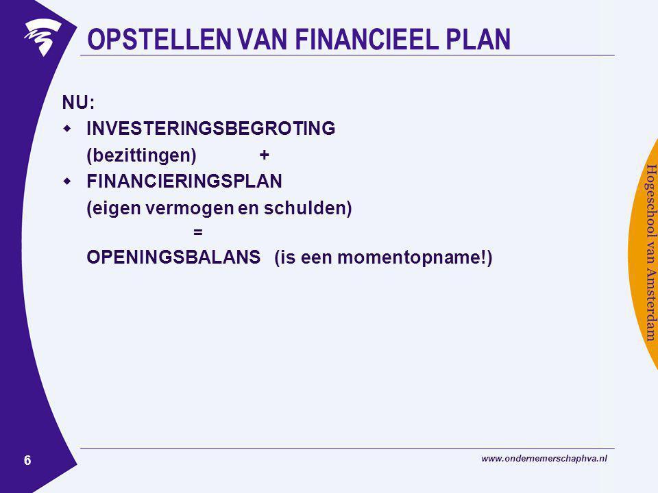 OPSTELLEN VAN FINANCIEEL PLAN