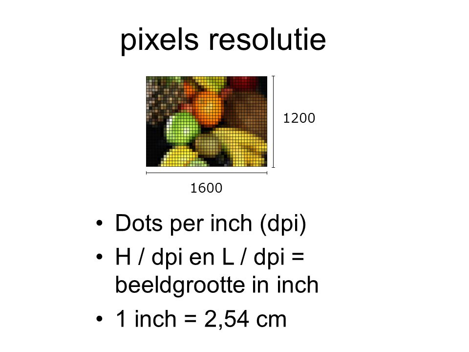 pixels resolutie Dots per inch (dpi)