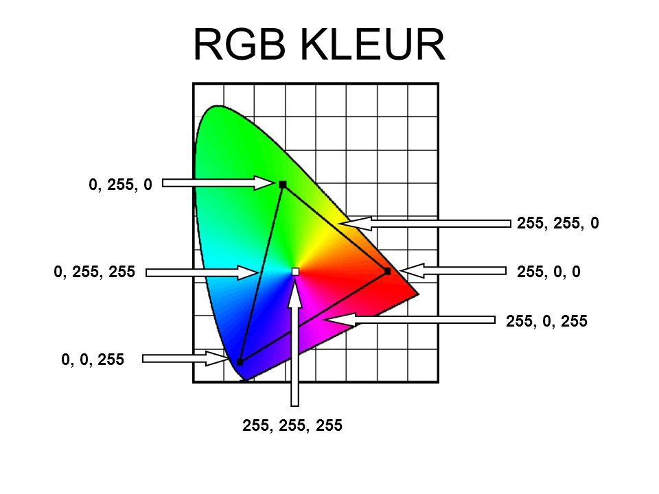 RGB KLEUR 0, 255, 0 255, 255, 0 0, 255, 255 255, 0, 0 255, 0, 255 0, 0, 255 255, 255, 255