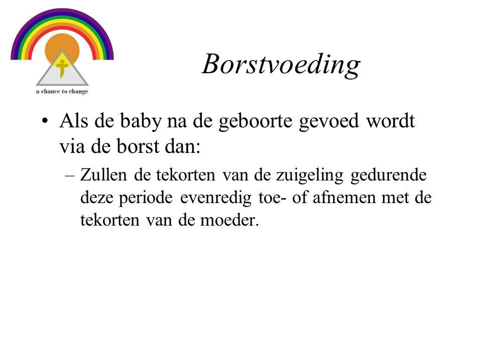 Borstvoeding Als de baby na de geboorte gevoed wordt via de borst dan: