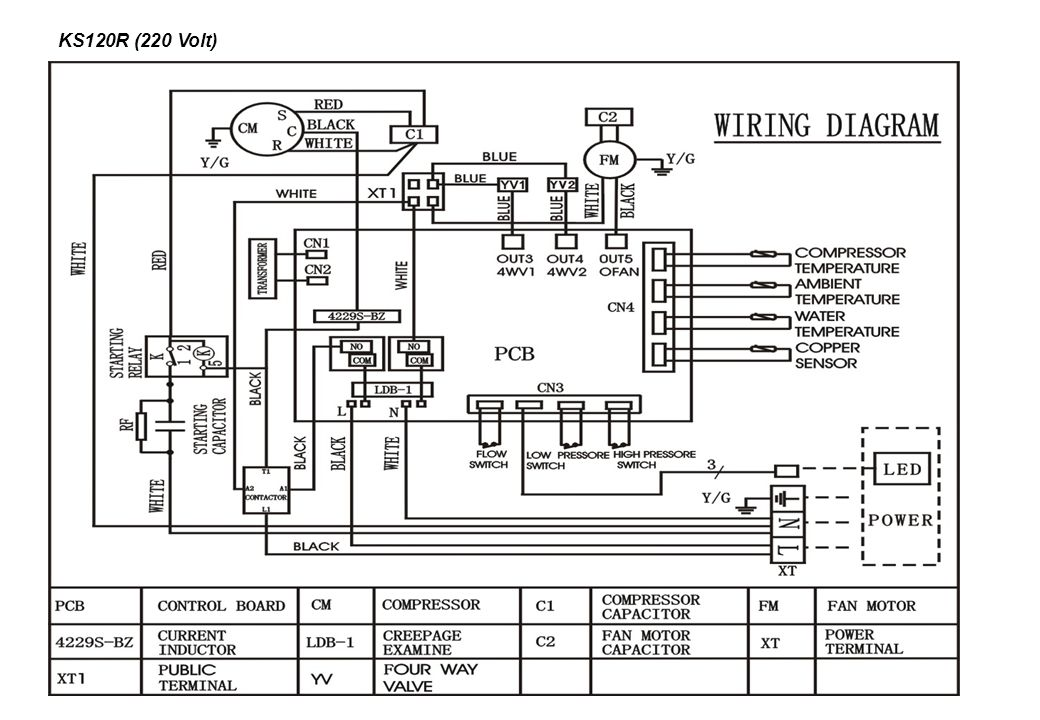 KS120R (220 Volt)