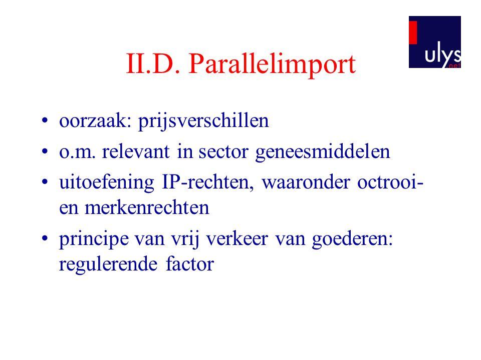 II.D. Parallelimport oorzaak: prijsverschillen