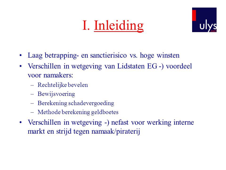I. Inleiding Laag betrapping- en sanctierisico vs. hoge winsten