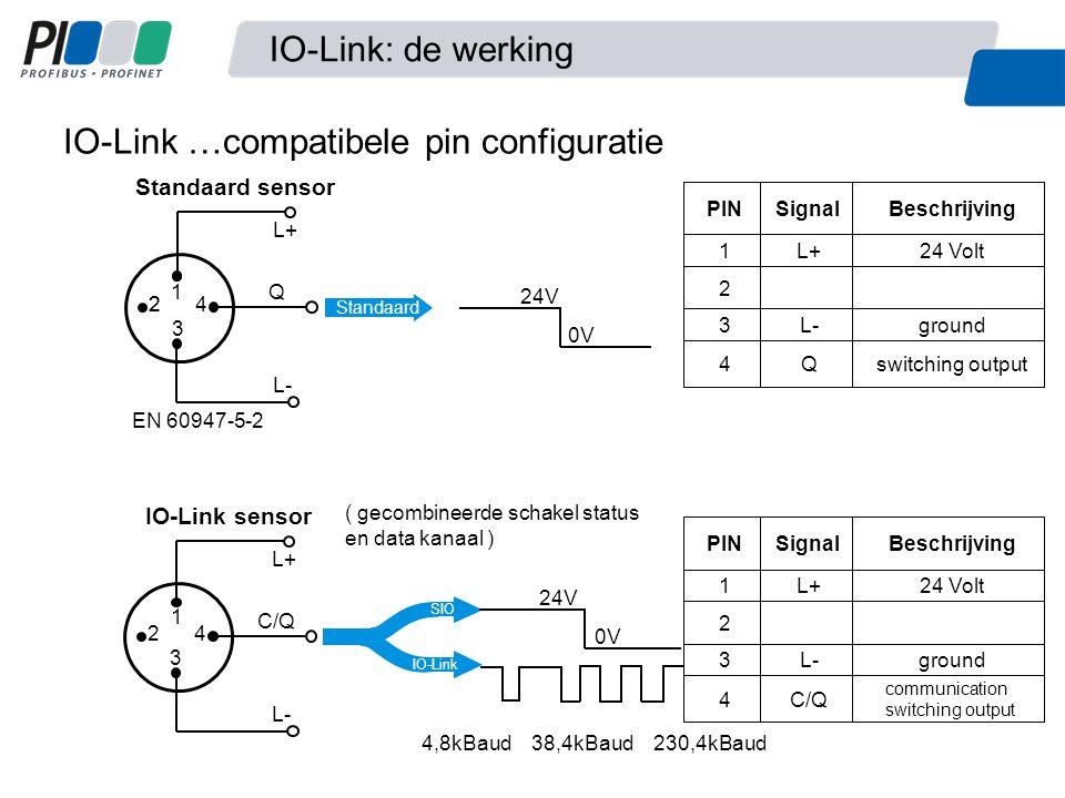 IO-Link …compatibele pin configuratie