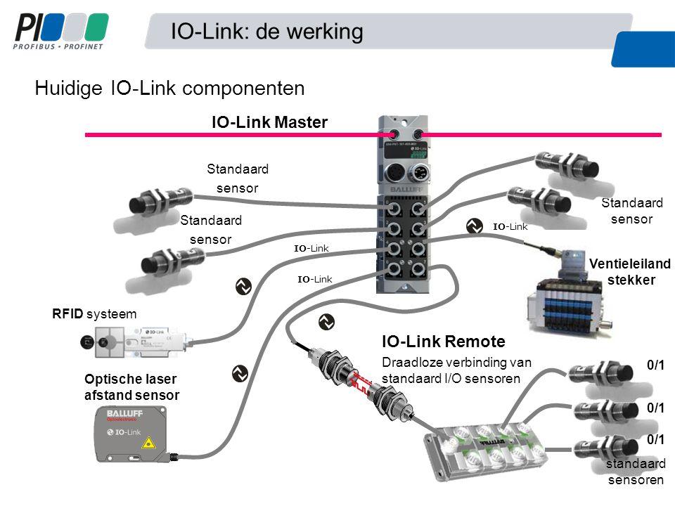 Huidige IO-Link componenten