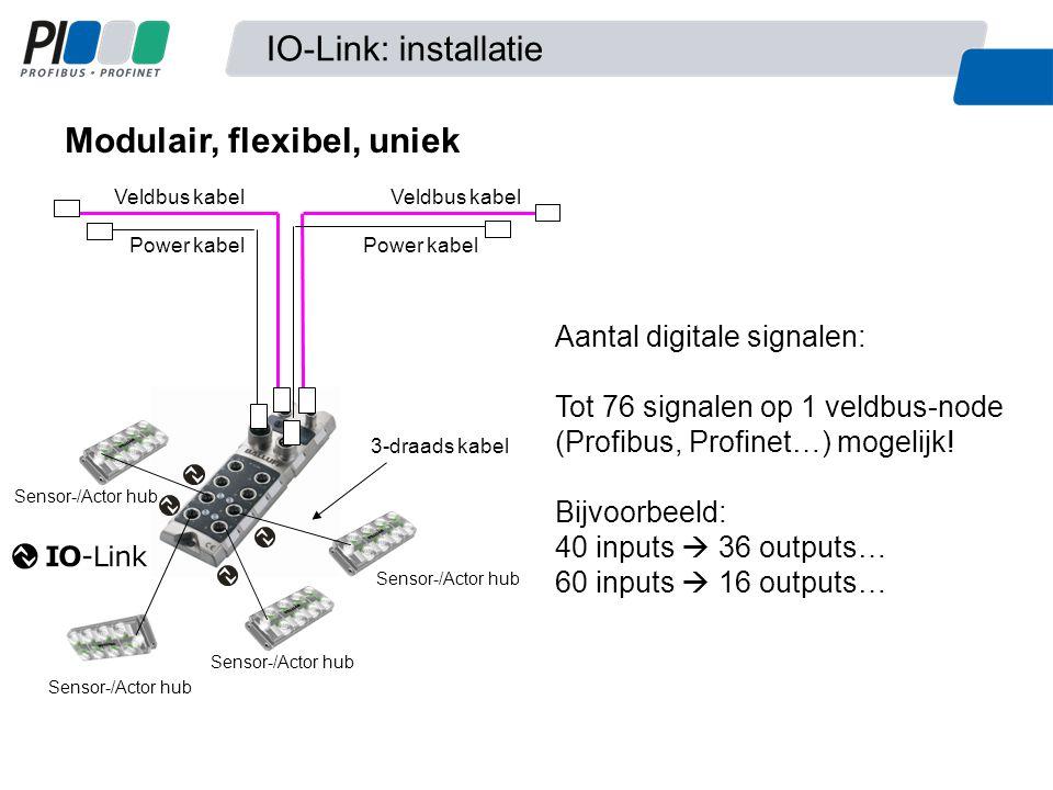 Modulair, flexibel, uniek