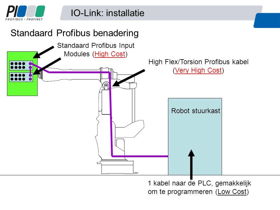 Standaard Profibus benadering