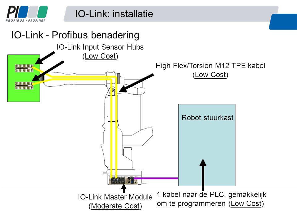IO-Link - Profibus benadering