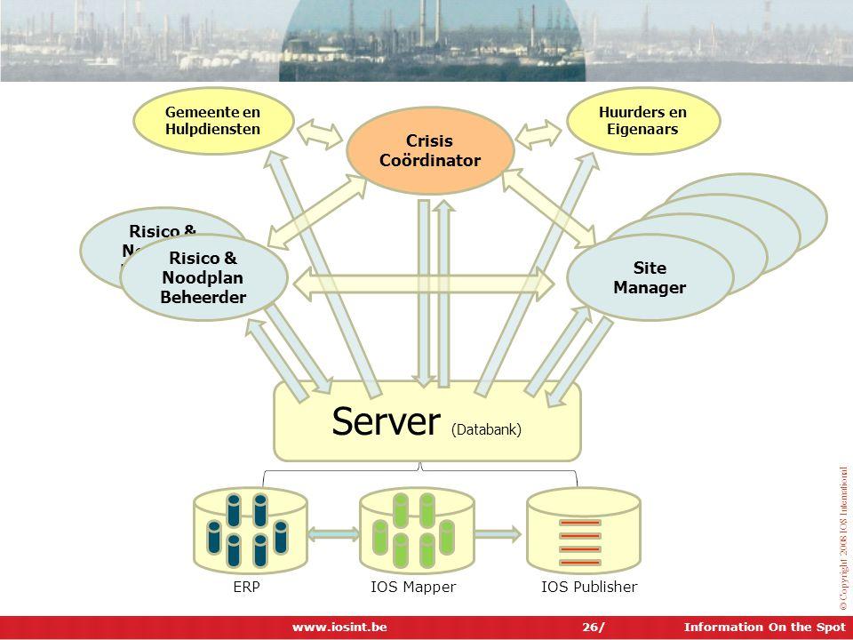 Server (Databank) Crisis Coördinator Site Manager Site Manager