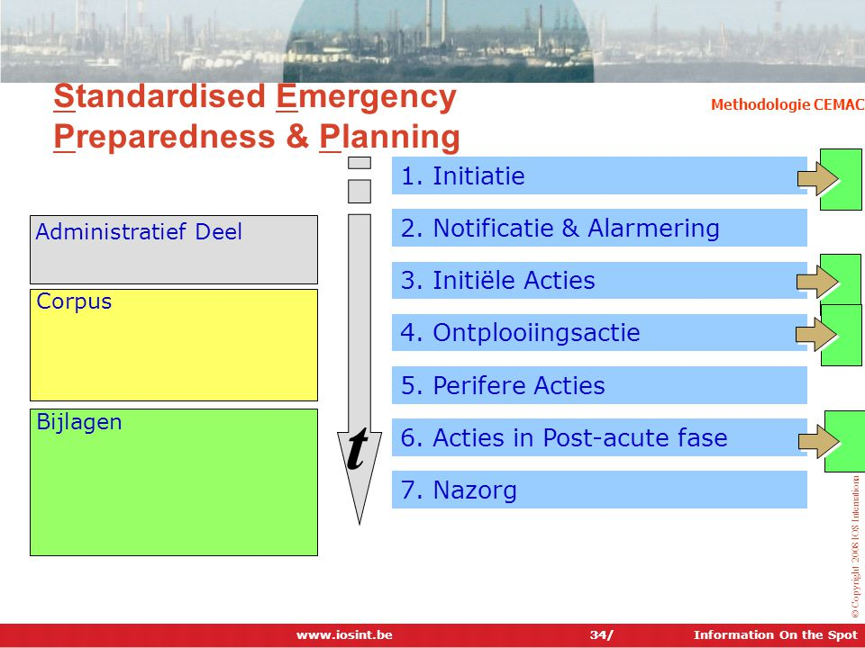 Standardised Emergency Preparedness & Planning