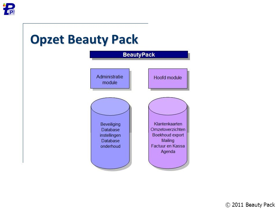Opzet Beauty Pack