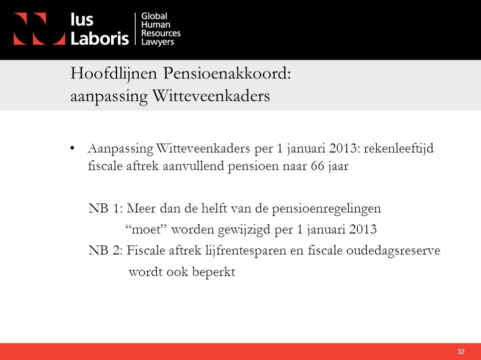 Hoofdlijnen Pensioenakkoord: aanpassing Witteveenkaders