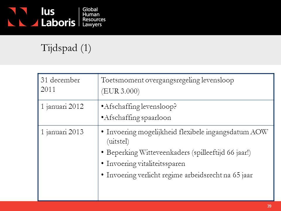 Tijdspad (1) 31 december 2011 Toetsmoment overgangsregeling levensloop