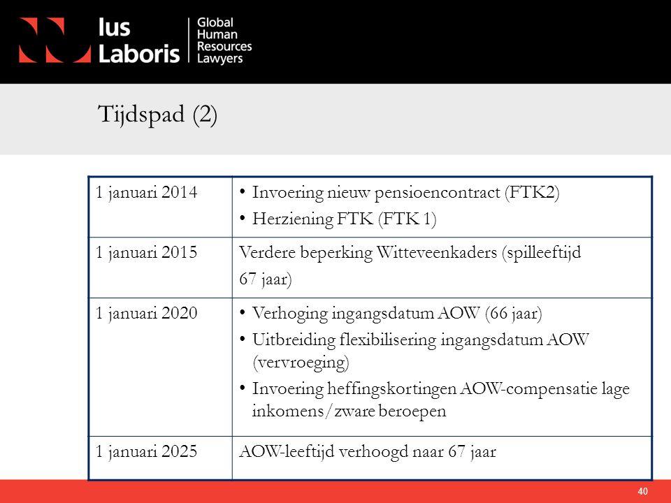 Tijdspad (2) 1 januari 2014 Invoering nieuw pensioencontract (FTK2)