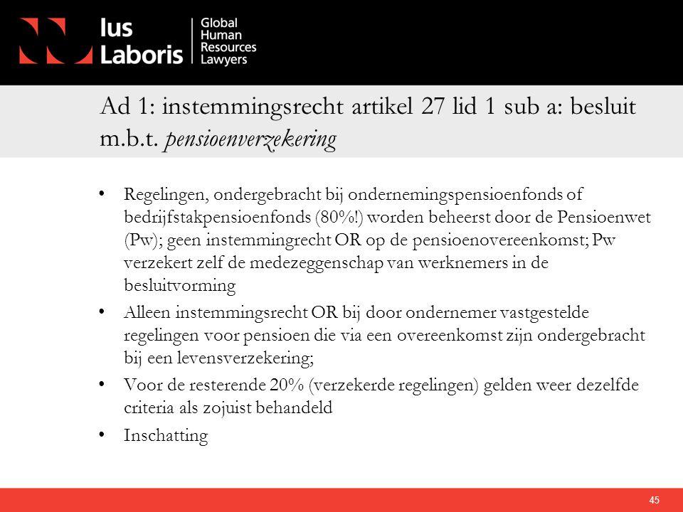 Ad 1: instemmingsrecht artikel 27 lid 1 sub a: besluit m. b. t