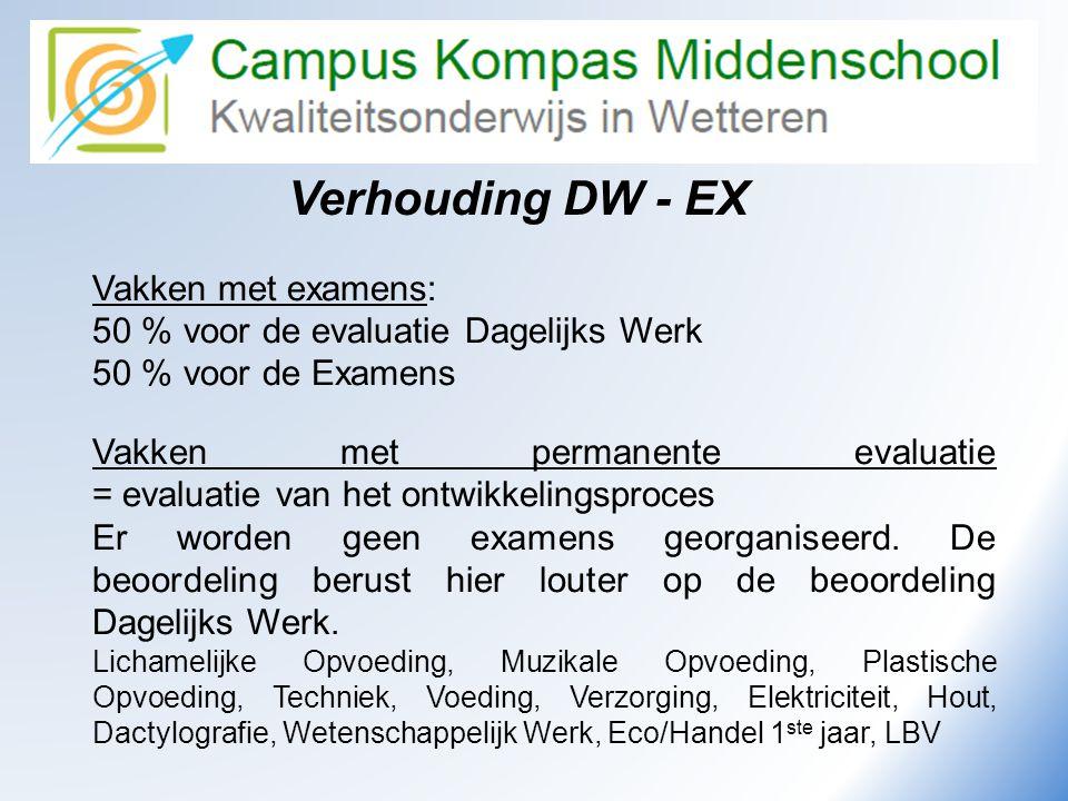 Verhouding DW - EX Vakken met examens: