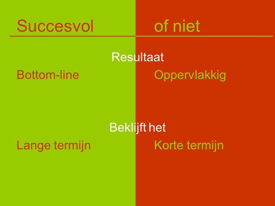 Succesvol of niet Resultaat Bottom-line Oppervlakkig Beklijft het