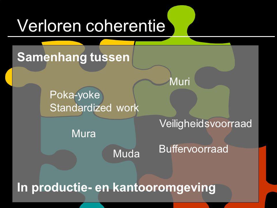Verloren coherentie Samenhang tussen In productie- en kantooromgeving