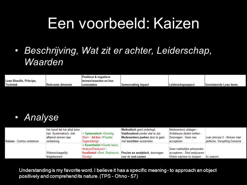 Een voorbeeld: Kaizen Beschrijving, Wat zit er achter, Leiderschap, Waarden. Analyse.