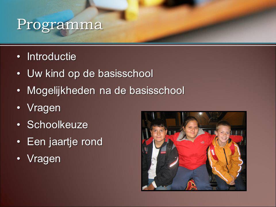 Programma Introductie Uw kind op de basisschool