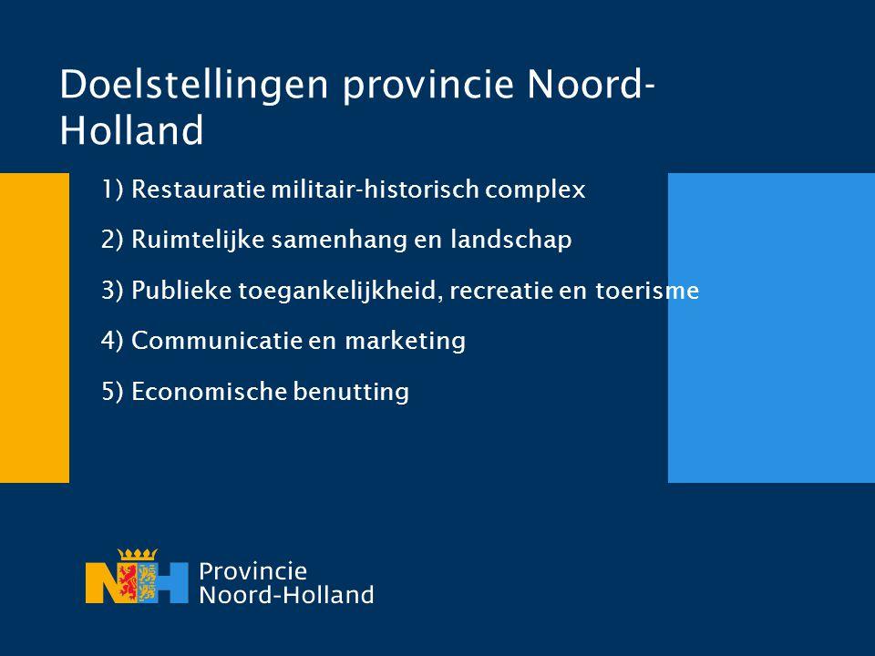 Doelstellingen provincie Noord-Holland