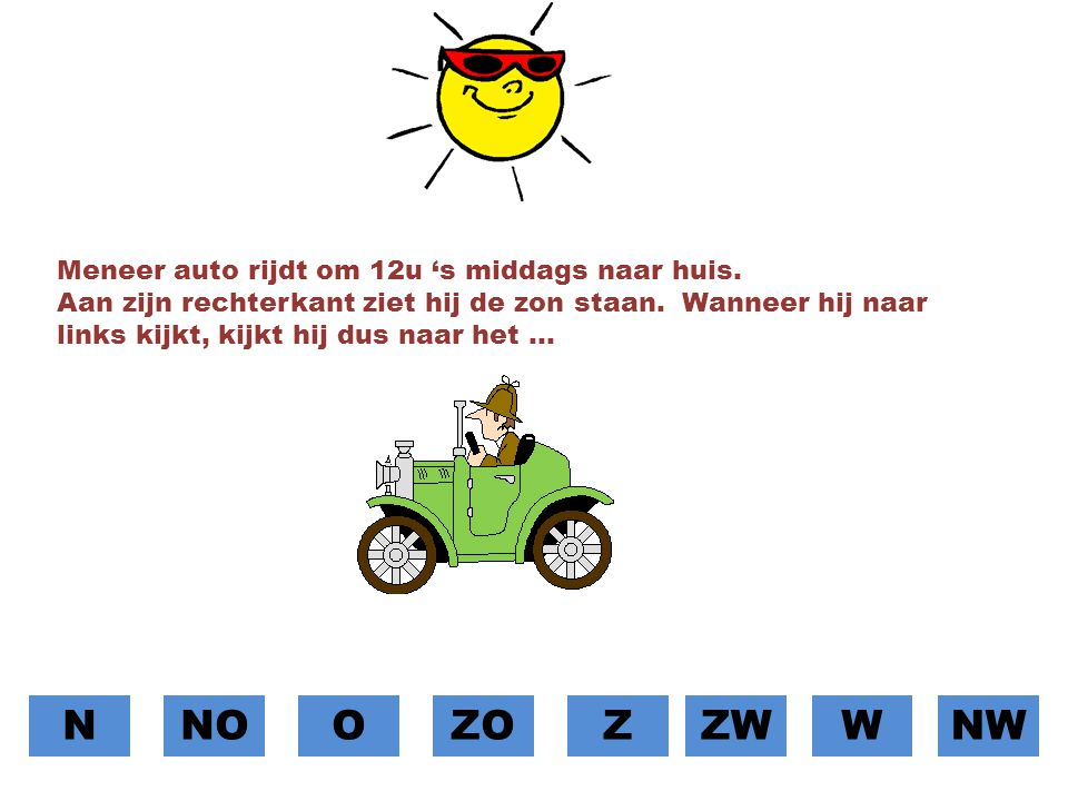 N NO O ZO Z ZW W NW Meneer auto rijdt om 12u 's middags naar huis.
