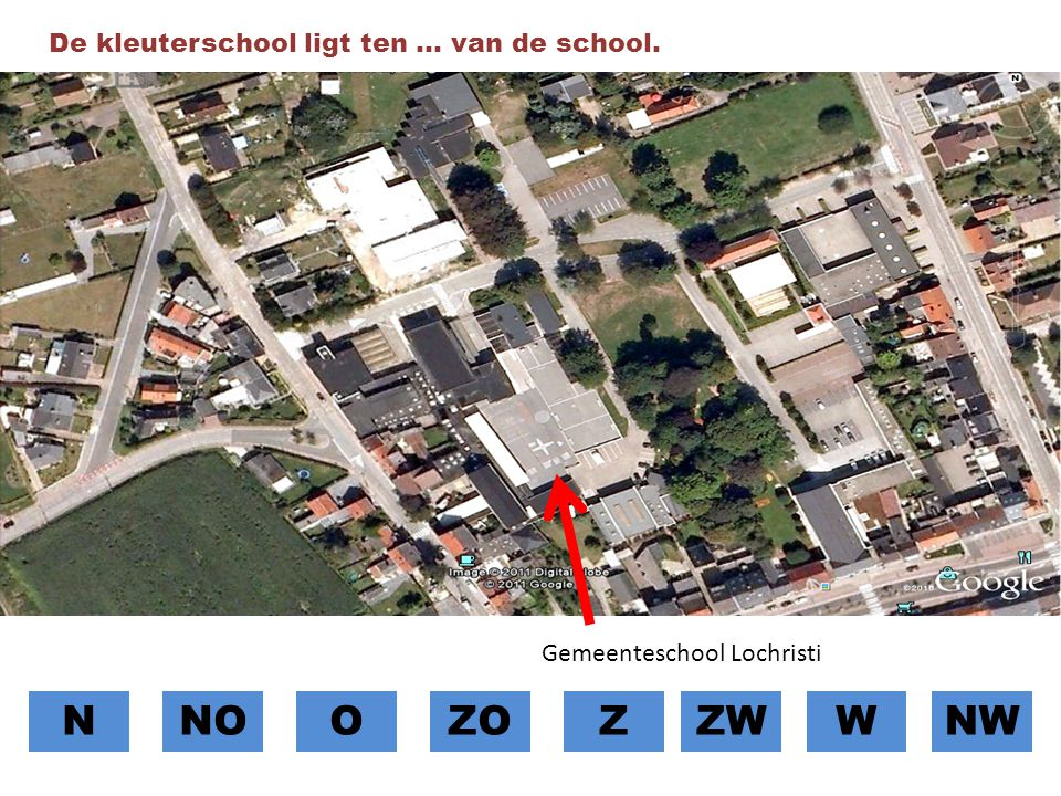 N NO O ZO Z ZW W NW De kleuterschool ligt ten … van de school.