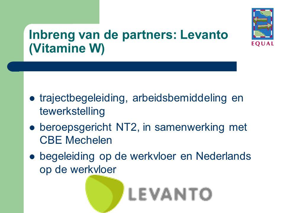 Inbreng van de partners: Levanto (Vitamine W)