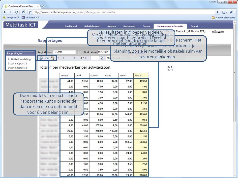 Je resultaten in groepen verdelen, exporteren naar bijvoorbeeld Excel óf meteen uitprinten.