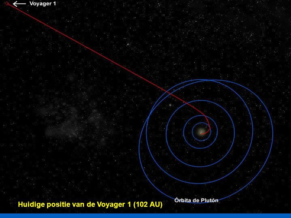 Huidige positie van de Voyager 1 (102 AU)