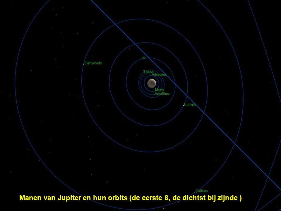 Manen van Jupiter en hun orbits (de eerste 8, de dichtst bij zijnde )