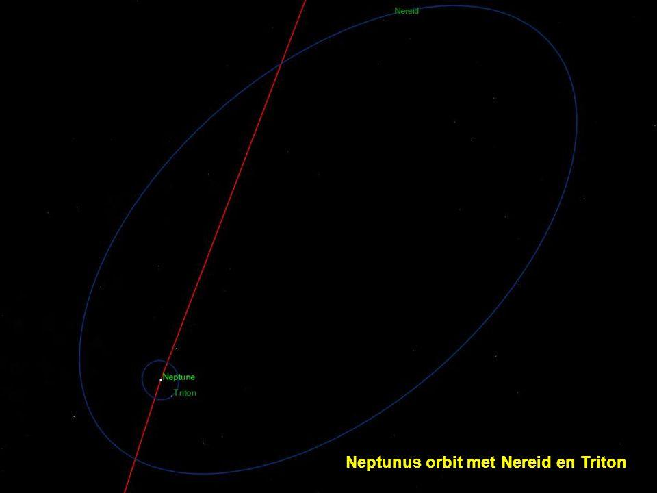 Neptunus orbit met Nereid en Triton