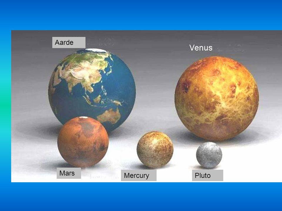 Aarde Mars Mercury Pluto