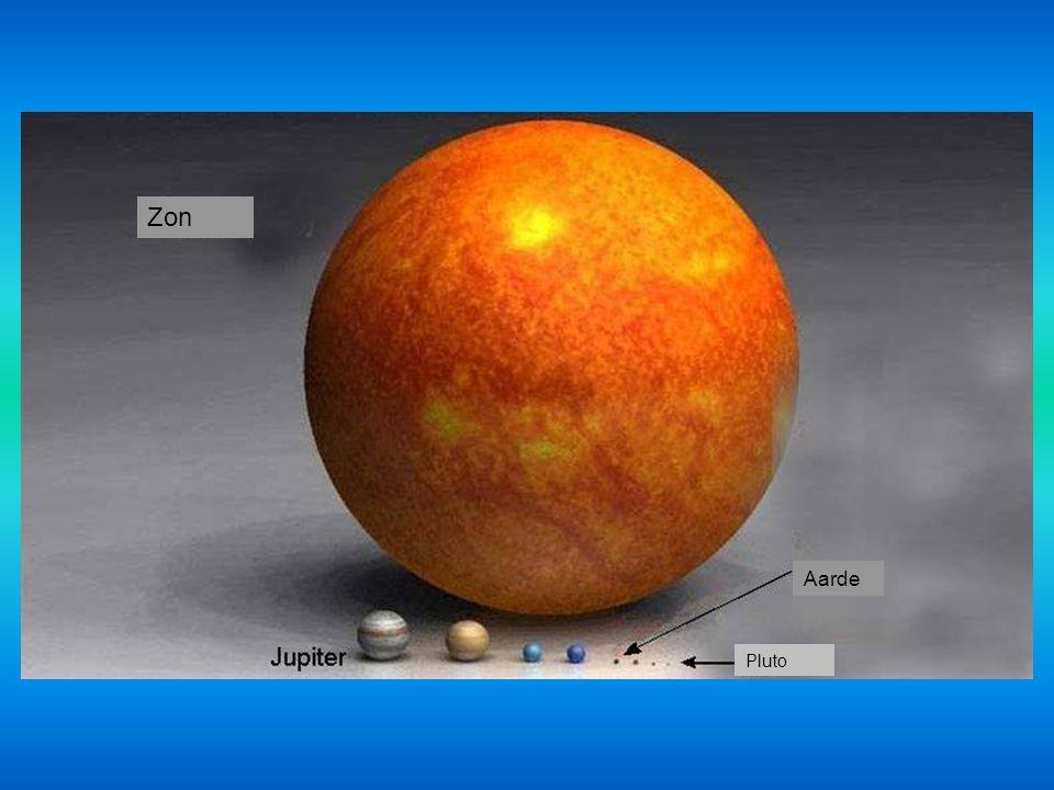 Zon Aarde Pluto