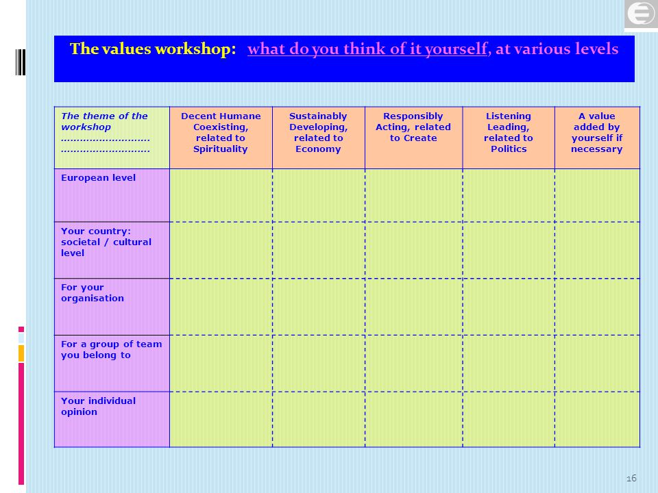 The values workshop: what do you think of it yourself, at various levels
