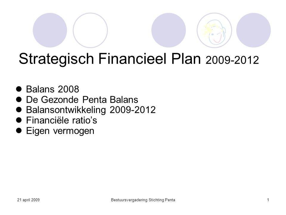 Strategisch Financieel Plan 2009-2012