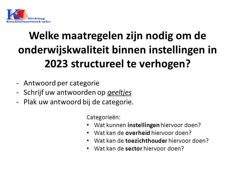 Welke maatregelen zijn nodig om de onderwijskwaliteit binnen instellingen in 2023 structureel te verhogen