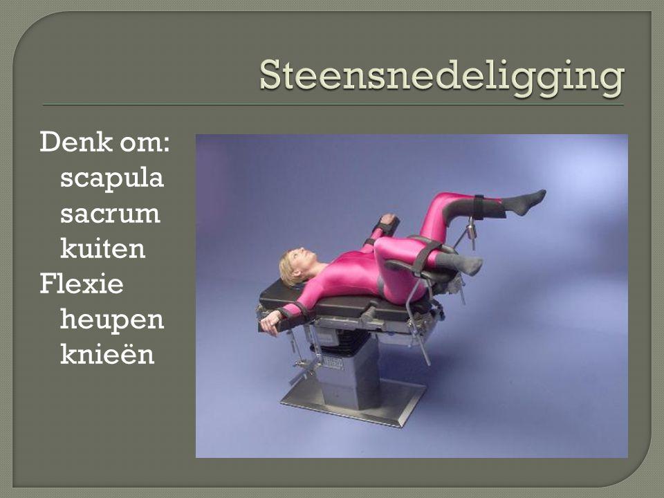Steensnedeligging Denk om: scapula sacrum kuiten Flexie heupen knieën