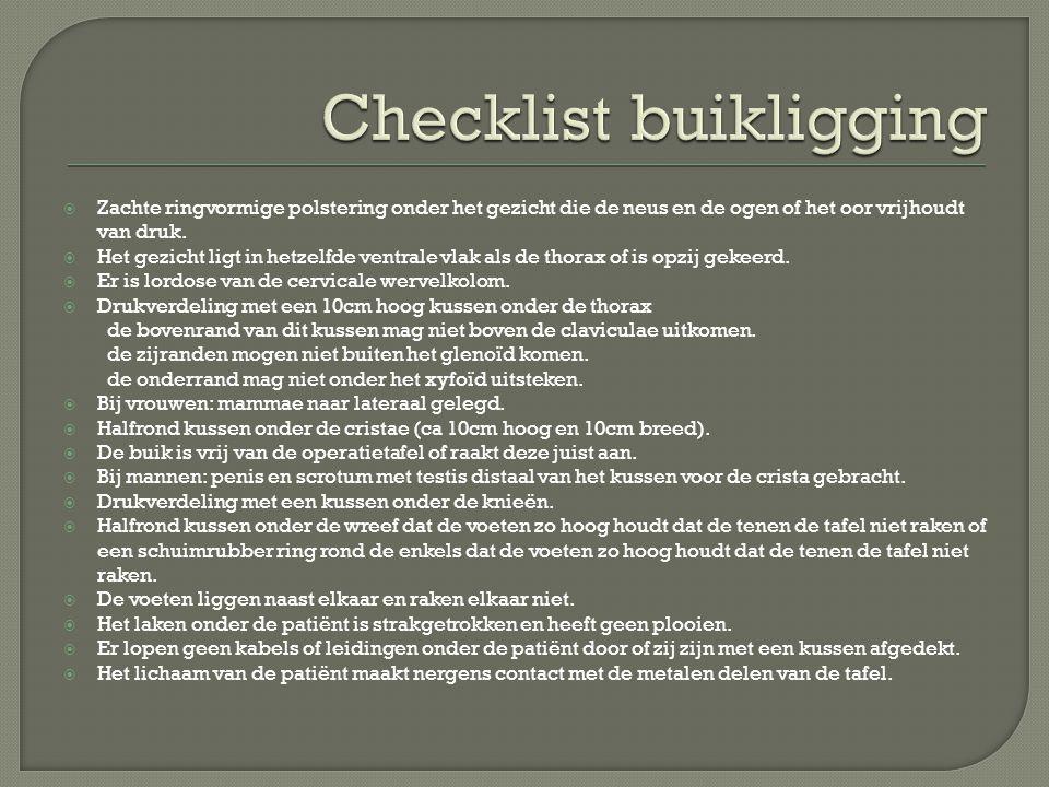 Checklist buikligging