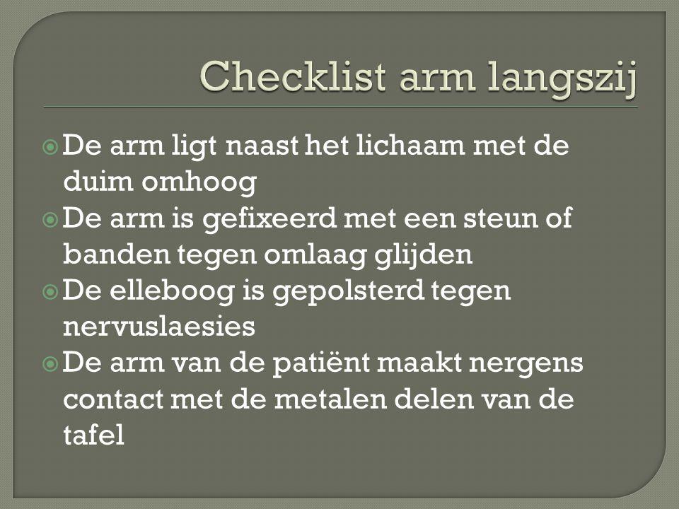 Checklist arm langszij