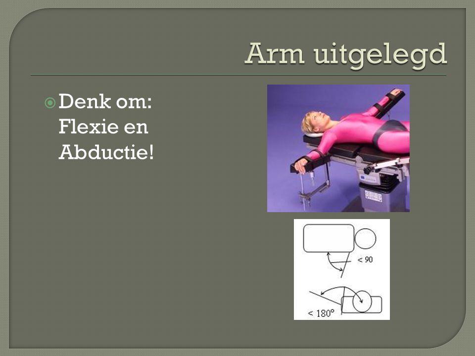 Arm uitgelegd Denk om: Flexie en Abductie!