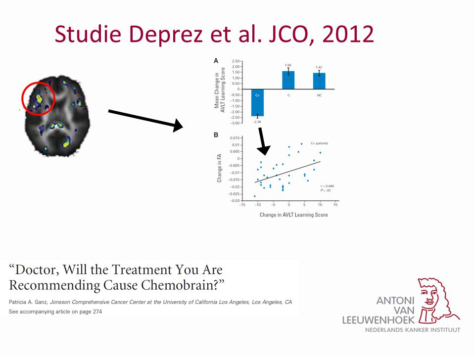Studie Deprez et al. JCO, 2012 34
