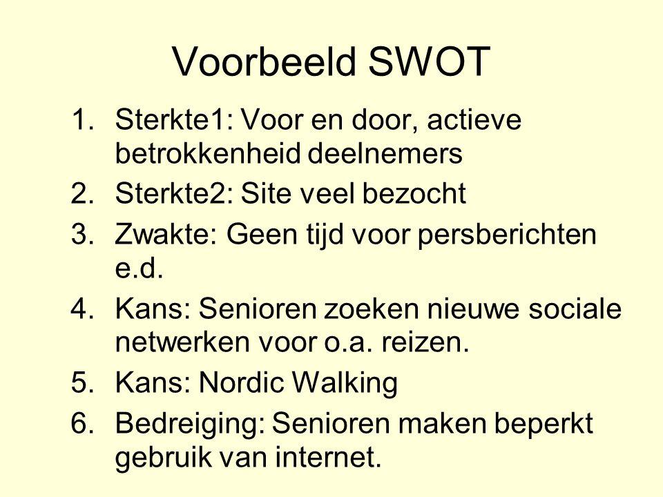 Voorbeeld SWOT Sterkte1: Voor en door, actieve betrokkenheid deelnemers. Sterkte2: Site veel bezocht.