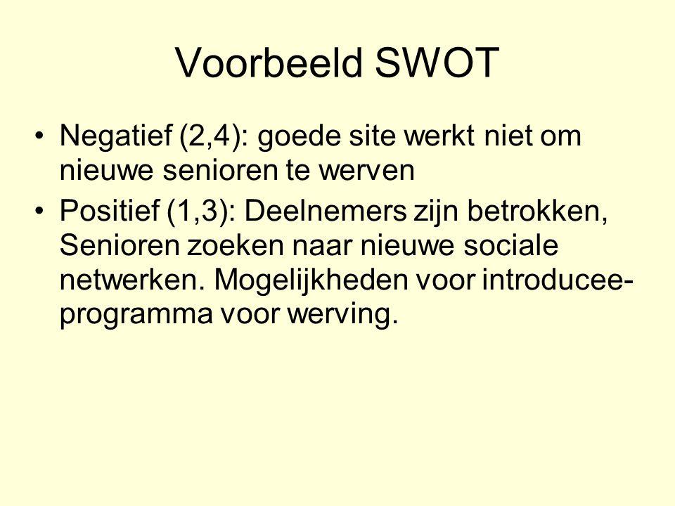 Voorbeeld SWOT Negatief (2,4): goede site werkt niet om nieuwe senioren te werven.