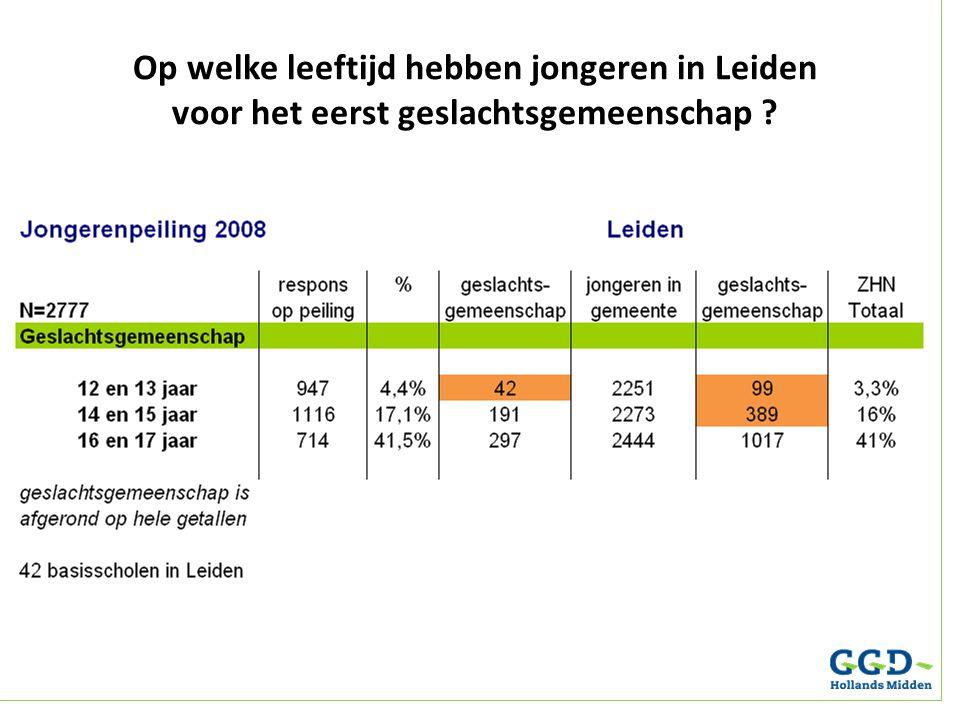 Op welke leeftijd hebben jongeren in Leiden voor het eerst geslachtsgemeenschap