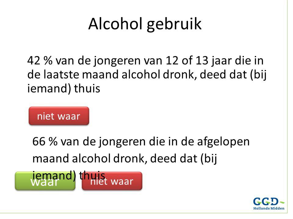 Alcohol gebruik 42 % van de jongeren van 12 of 13 jaar die in de laatste maand alcohol dronk, deed dat (bij iemand) thuis.