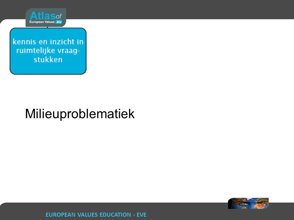 Milieuproblematiek EUROPEAN VALUES EDUCATION - EVE