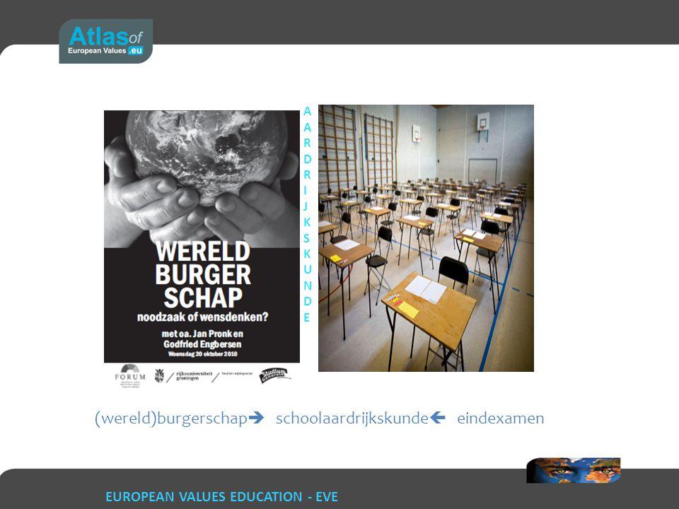 (wereld)burgerschap schoolaardrijkskunde eindexamen