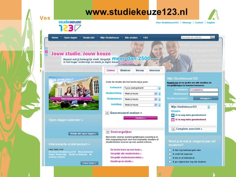 www.studiekeuze123.nl