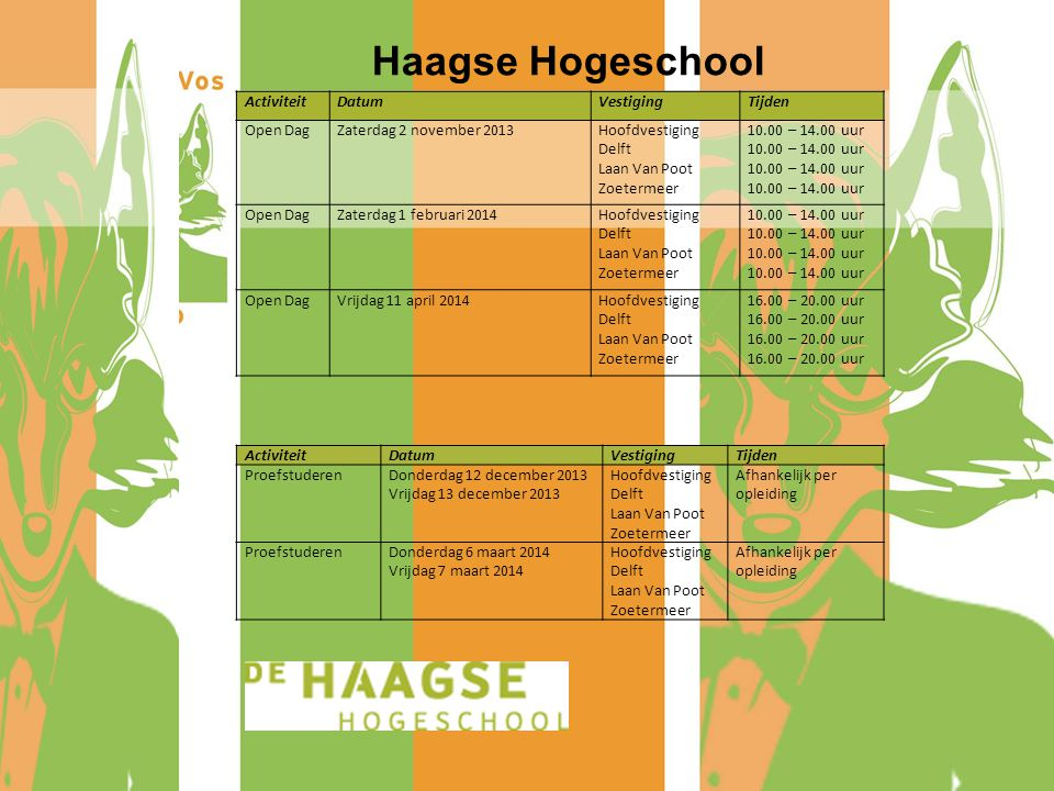 Haagse Hogeschool Activiteit Datum Vestiging Tijden Open Dag